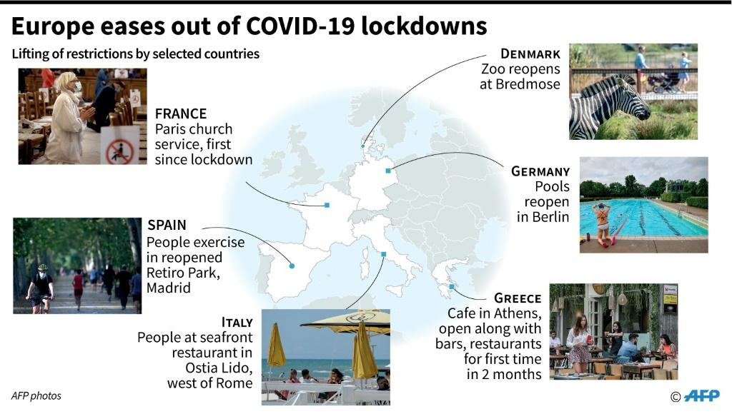 Map of Europe with photos of events signalling, in most cases, a further relaxation of coronavirus lockdowns