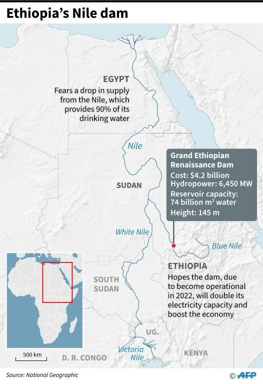 Map of East Africa showing the Nile and the Grand Ethiopian Renaissance Dam