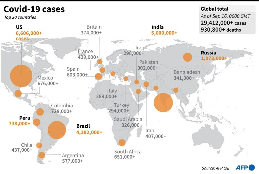 Graphic highlighting India and the top 20 countries with the largest number of Covid-19 cases.