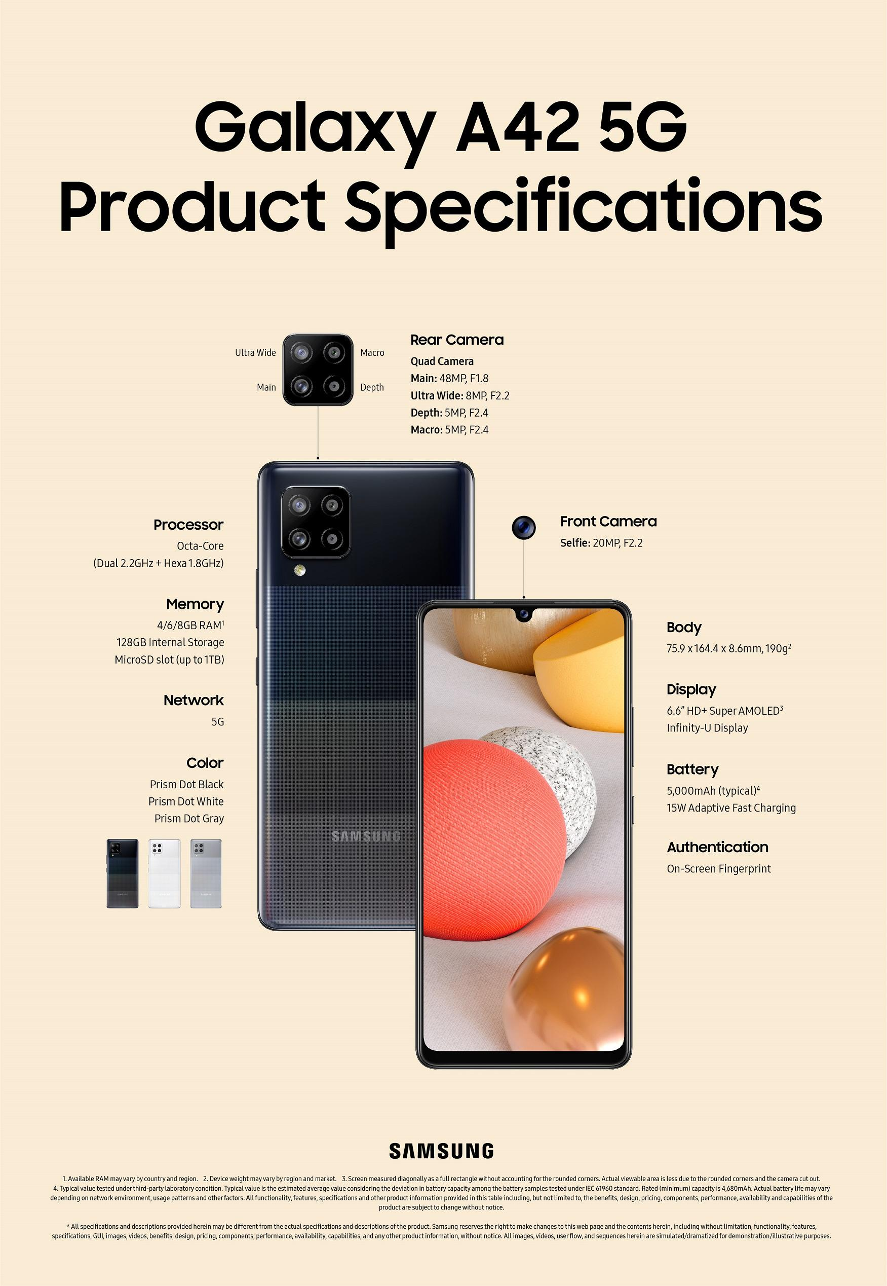 201008_Galaxy_A425G_product_specifications_edit