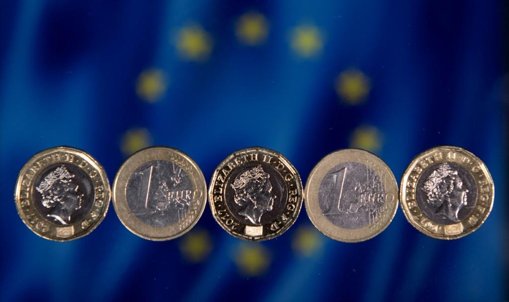 The pound has suffered heavy selling on fears Britain will crash out of the European Union without a trade deal in place at the end of the year