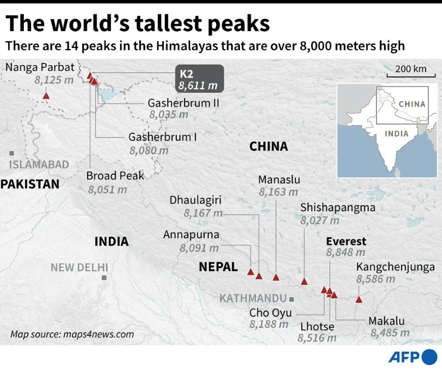 Map showing the world's 14 peaks that are more than 8,000 m high.