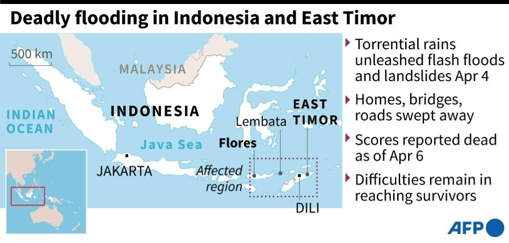 Factfile on the flooding in Indonesia and East Timor that has left scores dead since the weekend