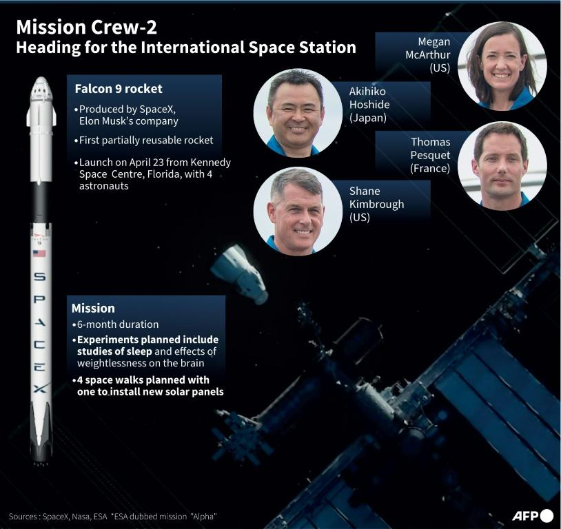 Graphic on Crew-2 mission to the International Space Station