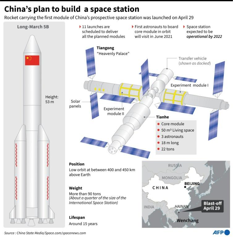 Fact file on China's propective space station, scheduled to be operational by 2022