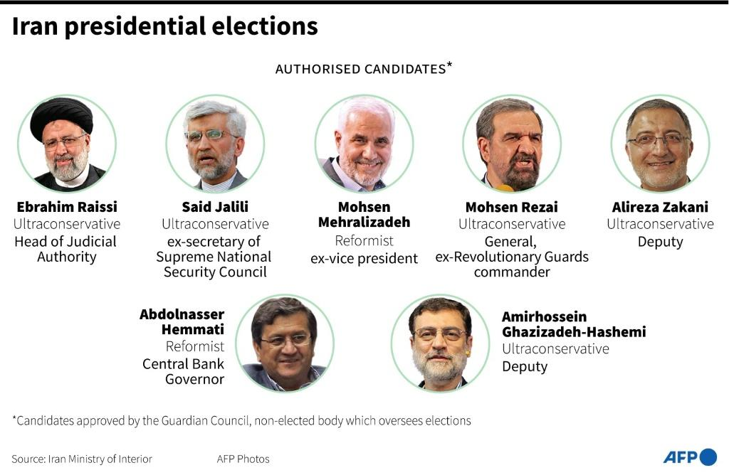 Candidates for presidential elections in Iran, set for June 18.