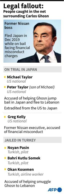 Factfile on people who have been caught in the legal fallout linked to the escape from Japan of fugitive ex-boss of Nissan Carlos Ghosn in 2019.