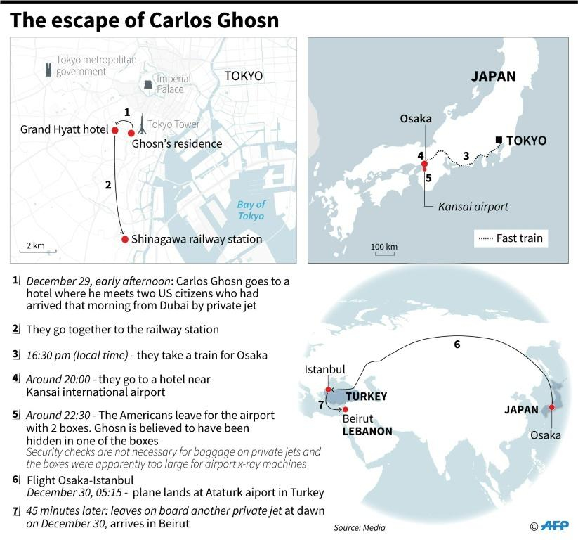 The escape route of Carlos Ghosn, the ex-CEO of Renault-Nissan, from Japan to Lebanon.