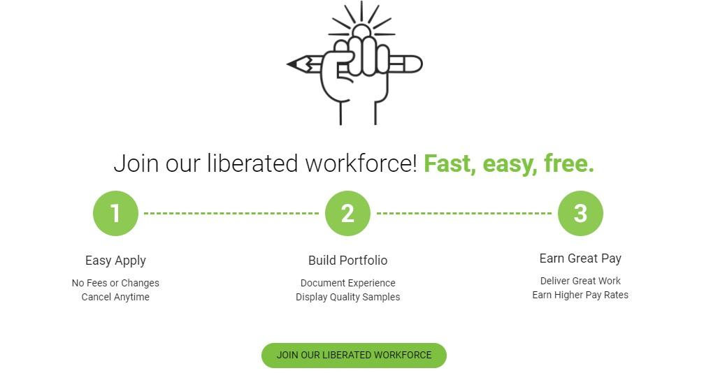 WriterAccess Join a Liberated Workforce