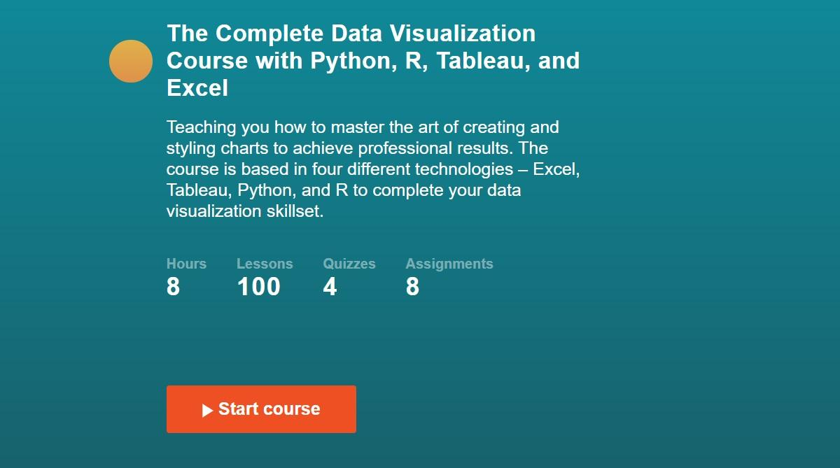 365 Data Science's Data Visualization course