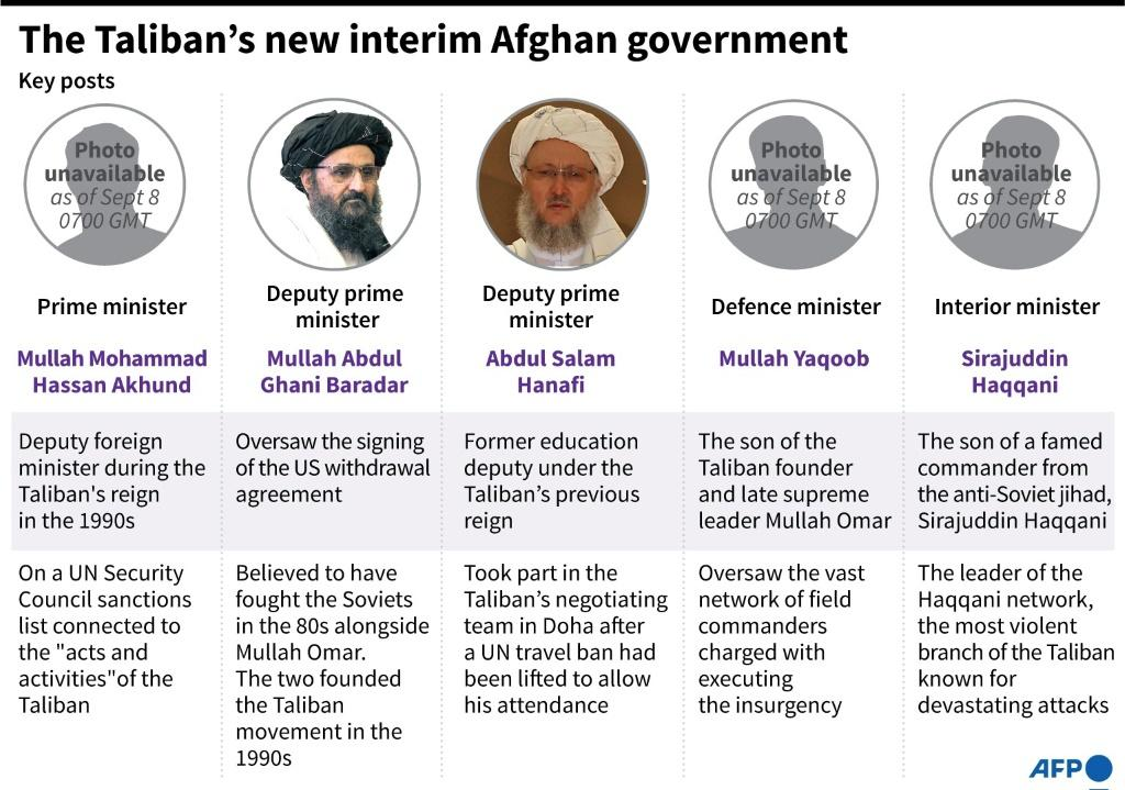 Afghanistan's new leadership, according to an announcement by the Taliban on September 7.