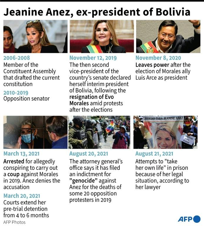 """Factfile on Jeanine Anez, the former interim president of Bolivia, accused of """"genocide"""" for the deaths of some 20 opposition protesters in 2019"""