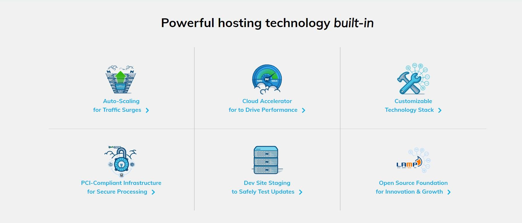 Nexcess provides built-in hosting technology
