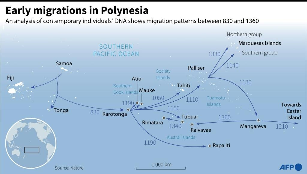 Map of Polynesia showing early eastward migration which began in the IX century