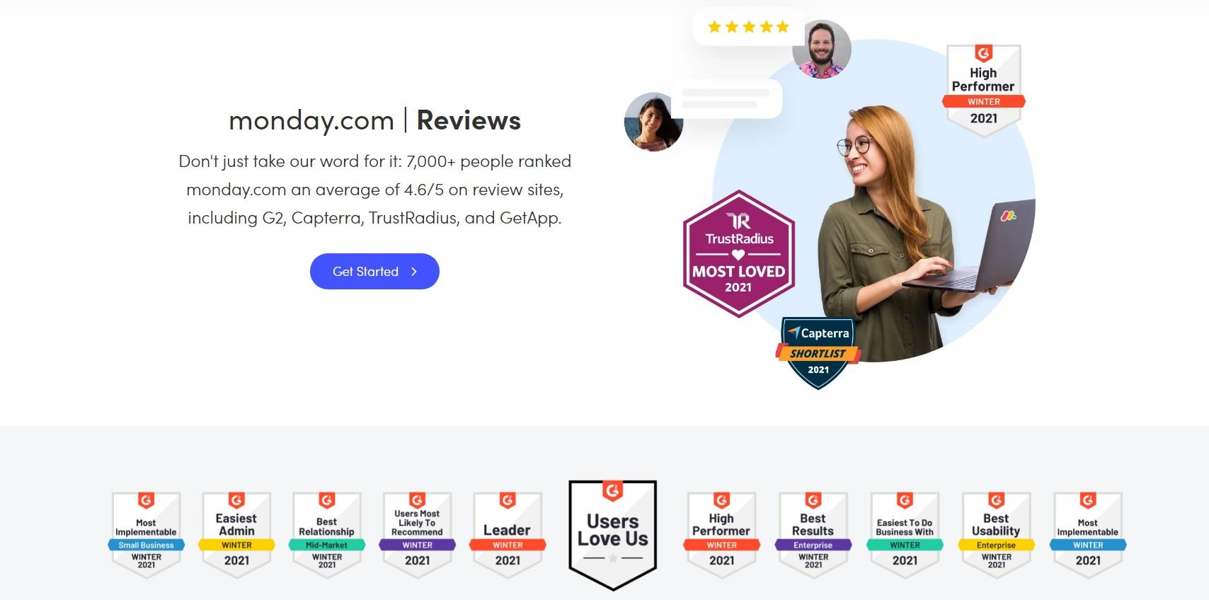 Monday.com is well-loved and trusted by both individuals and industry leaders