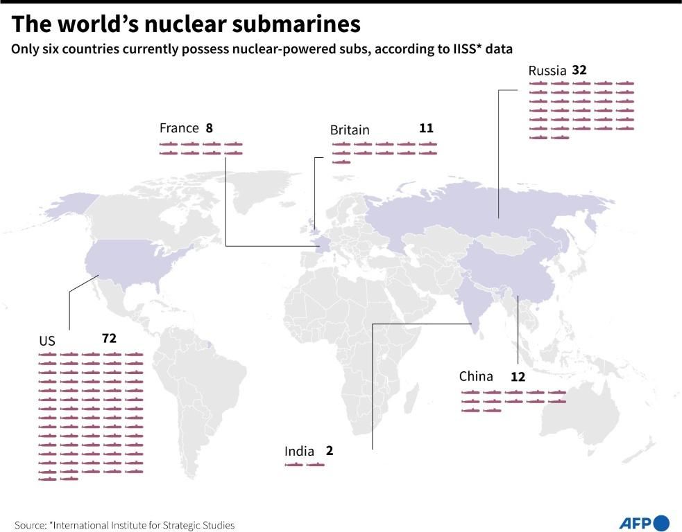 The world's nuclear submarines