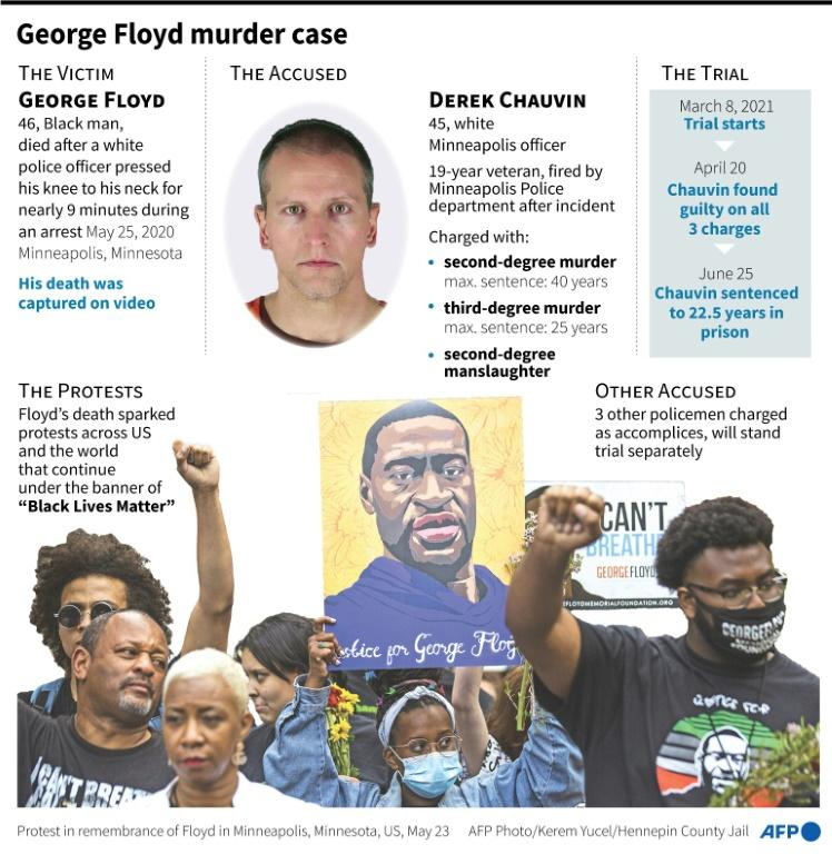 Factfile on the murder of black man George Floyd and the trial of white police officer Derek Chauvin, who was sentenced on June 25.