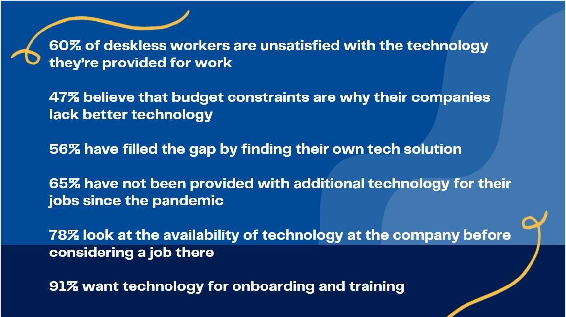 Need for Tech for Deskless Workers