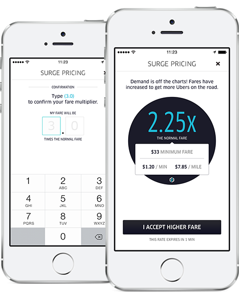 Uber Issues Holiday Reminder To Users Surge Pricing Will Be In Effect