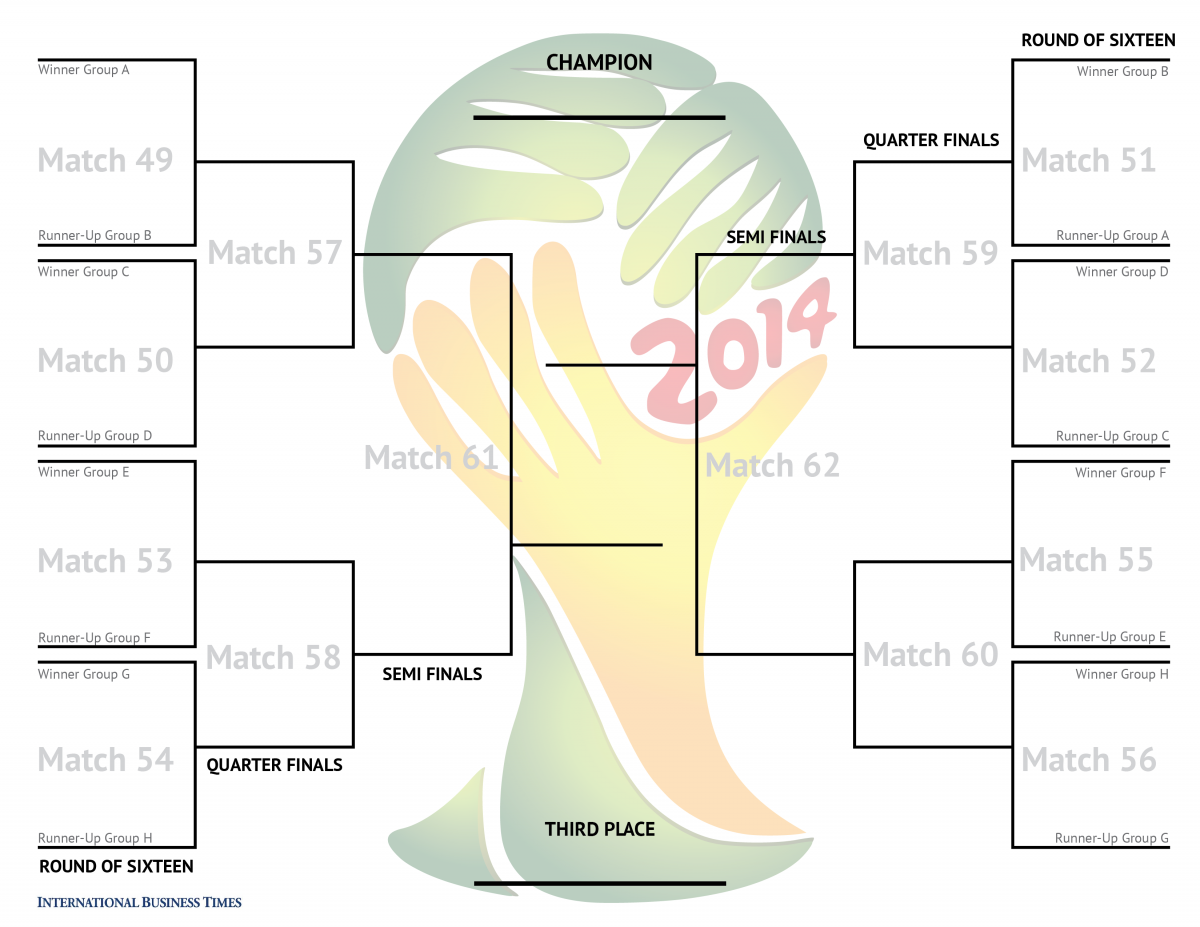 graphic relating to Fifa World Cup Bracket Printable named Global Cup 2014: Printable Bracket And Business office Pool Scoring