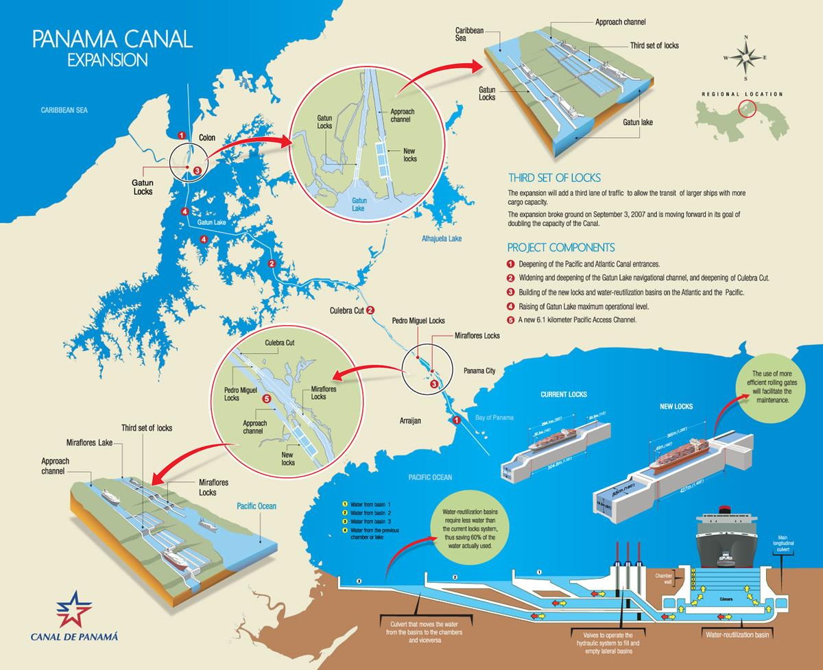 Panama Canal Expansion: Three Facts About Controversial \'Panamax ...