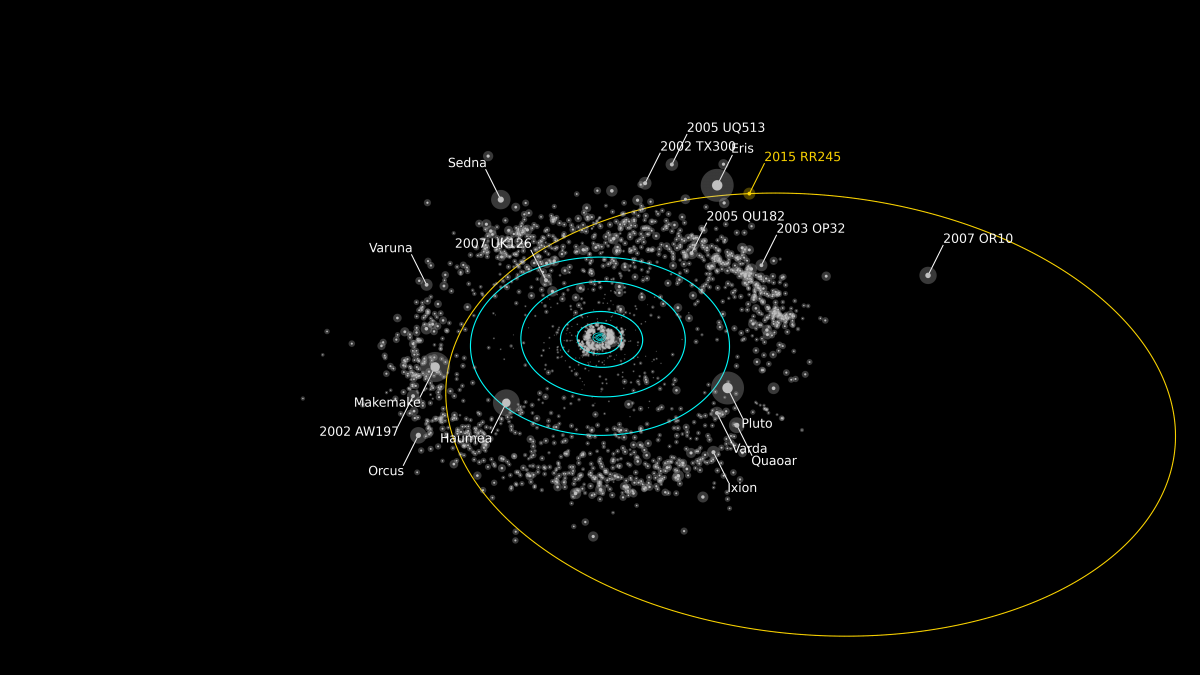 New Dwarf Planet 2015 RR245 Discovered In The Far Reaches Of The Solar System