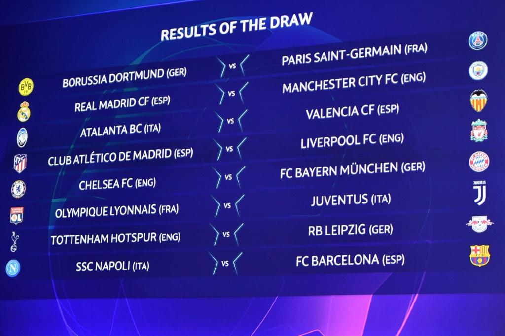 uefa champions league analysis on some round of 16 draw results uefa champions league analysis on some