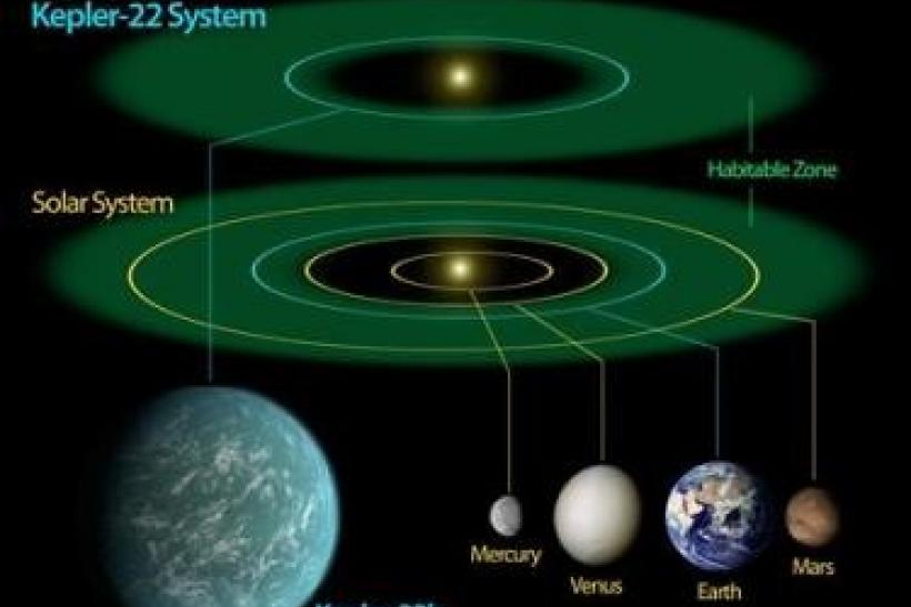 "A diagram comparing our own solar system to Kepler-22, a star system containing the first ""habitable zone"" planet discovered by NASA's Kepler mission in an image released by NASA on December 5, 2011."