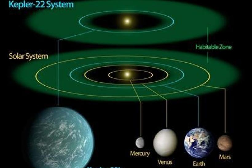 A diagram comparing our own solar system to Kepler-22, a star system containing the first ''habitable zone'' planet discovered by NASA's Kepler mission, is seen in this undated handout picture released by NASA