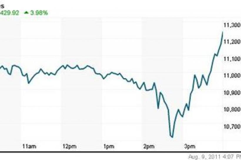 U S  Stock Futures Signal Dip as Rally Fizzles Out