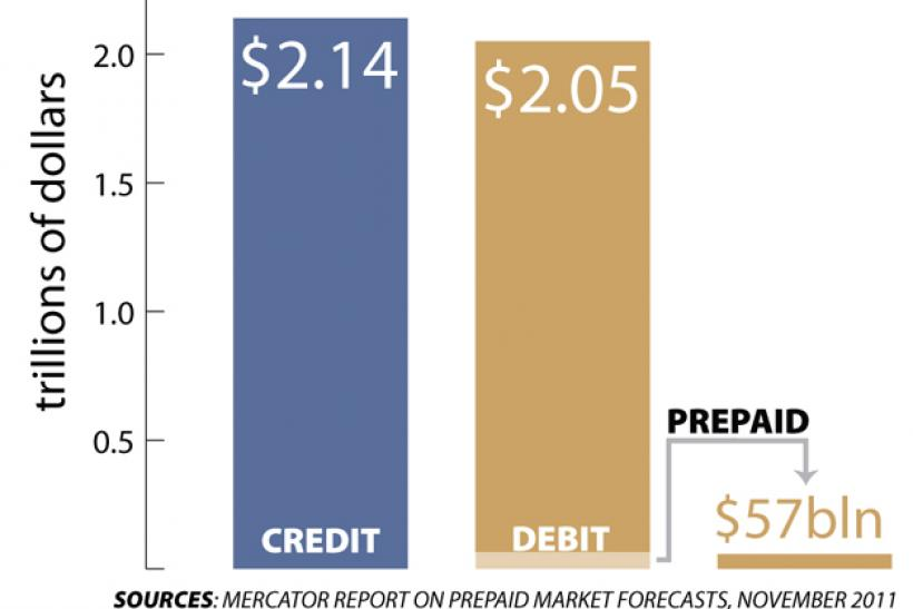 GRAPHIC: Debit vs Credit transaction volume (2011)