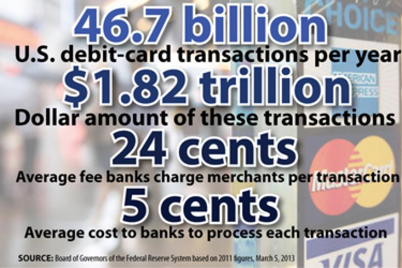 Debit card fees graphic (for FP placement only)