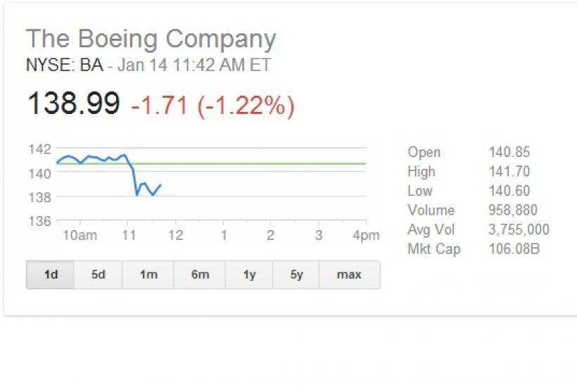 Breaking Boeing Stock Drops After Smoke Is Reported From Japan