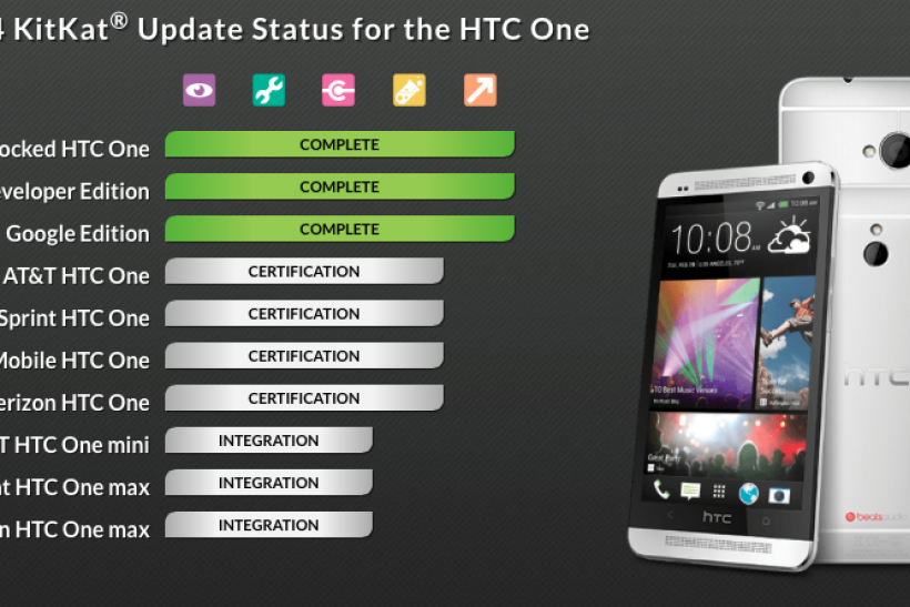Android 4.4 KitKat update progress for HTC One