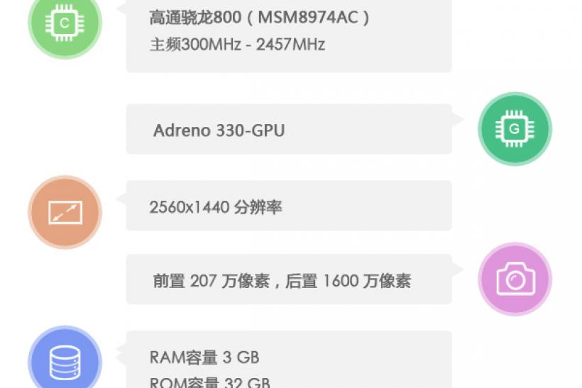 AnTuTu benchmark results for SM-G900R4 (Samsung Galaxy S5) model