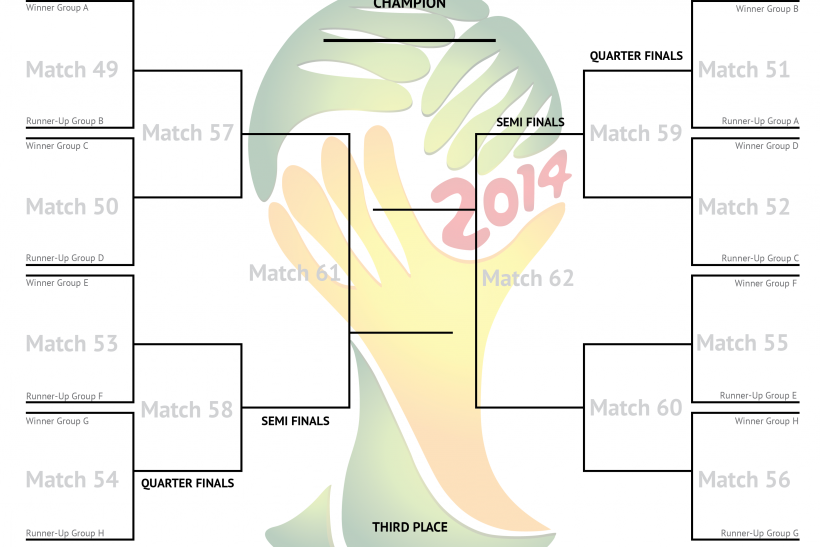 graphic relating to World Cup Bracket Printable called International Cup 2014: Printable Bracket And Workplace Pool Scoring
