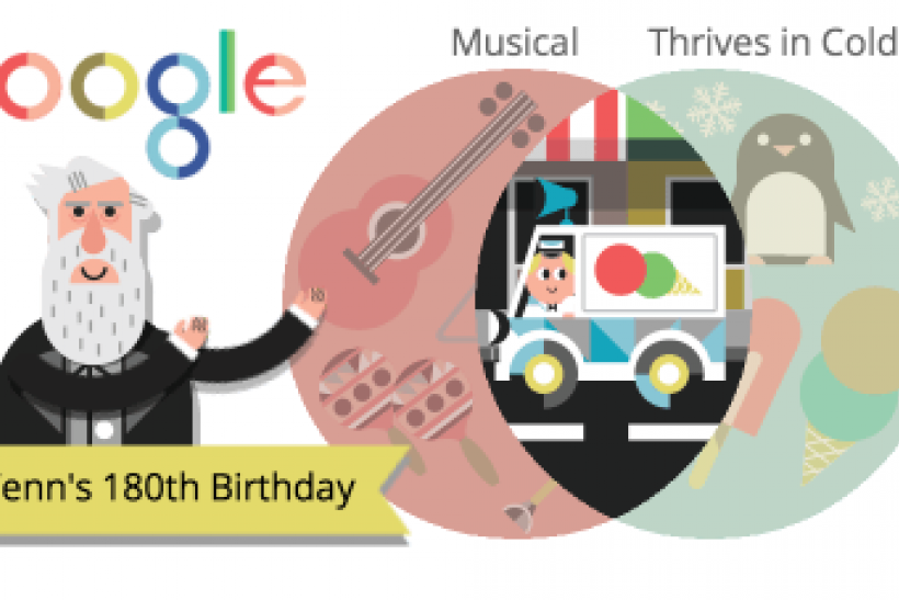 Venn diagram google doodle game celebrate the 180th birthday of venn diagram google doodle ccuart Image collections