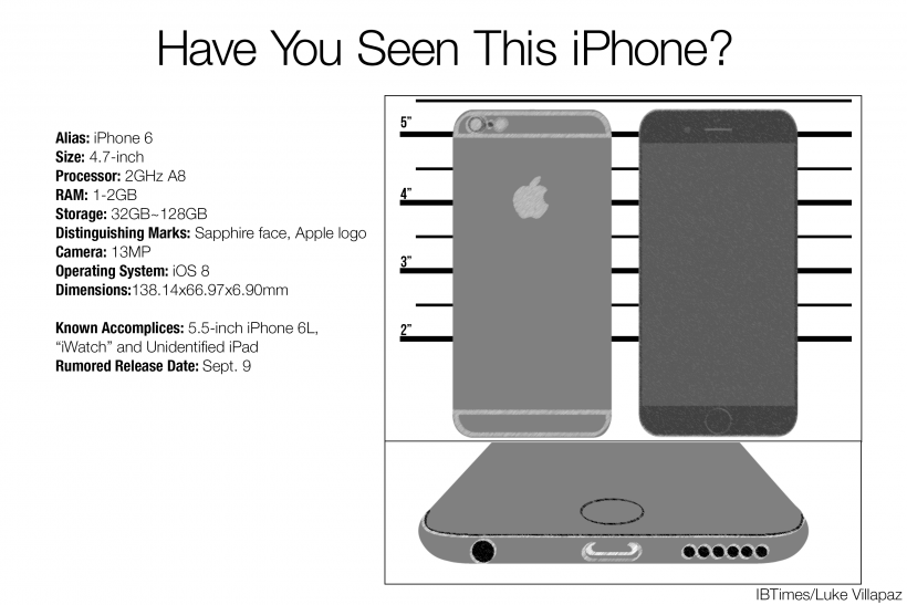 Have You Seen This iPhone