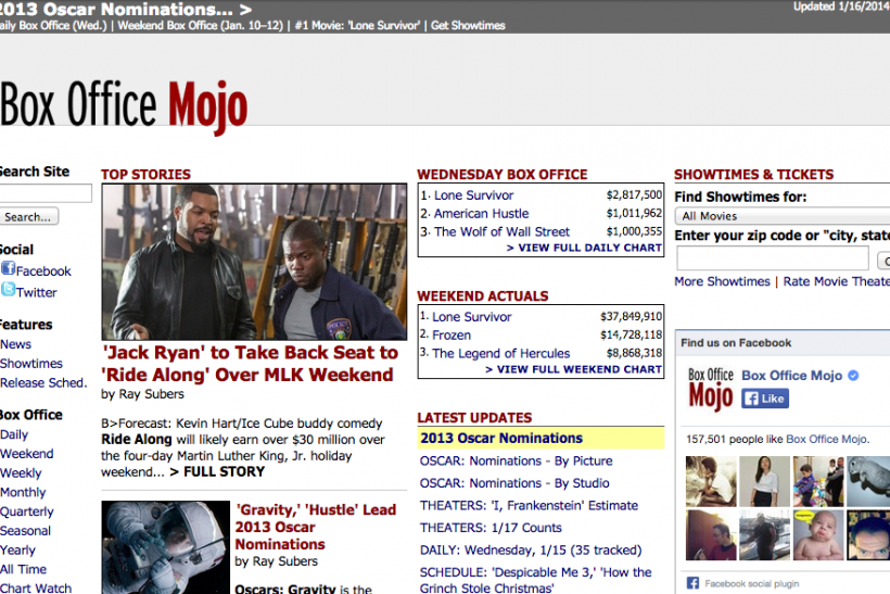What happened to box office mojo even former managing partner doesn 39 t know - Mojo box office worldwide ...