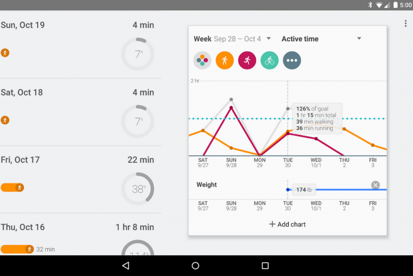 google fit app android wear