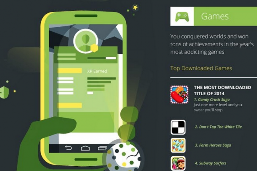 Google Announces Its Best Of 2014 Top Apps Games Movies And Music Of The Year