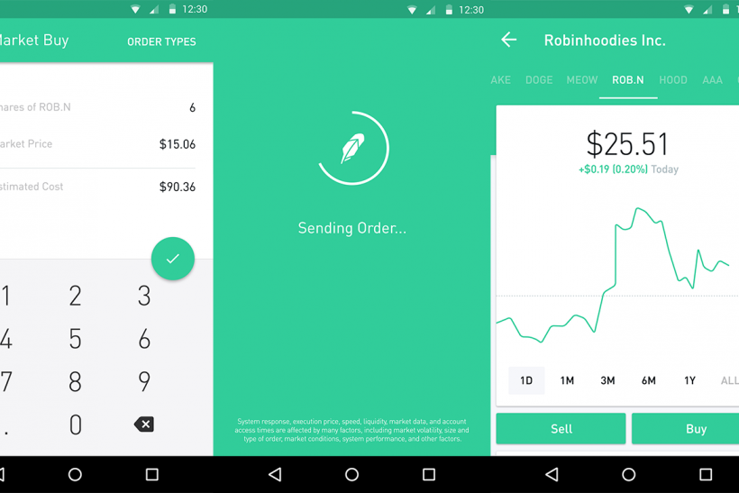 Trade options on robinhood