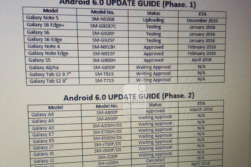 Samsung's Android 6.0 Roadmap For Galaxy Devices