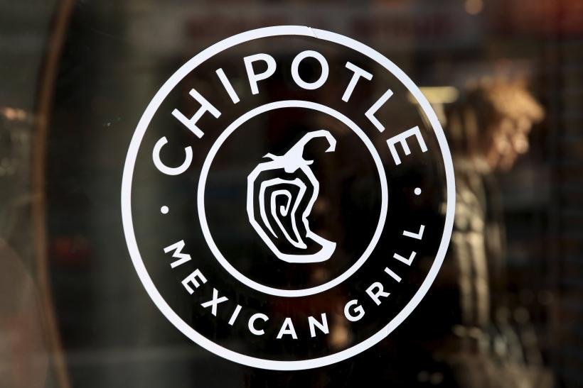 Chipotle Shareholder Derivative Lawsuit
