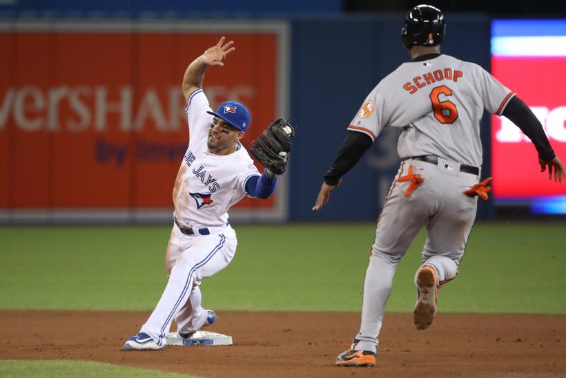 Mlb Playoff Schedule 2016 Tv Channel Start Times For Wild Card