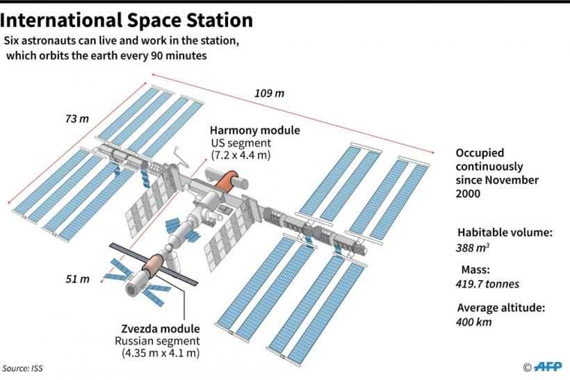 Docking Aborted For Russia U0026 39 S First Humanoid Robot In Space
