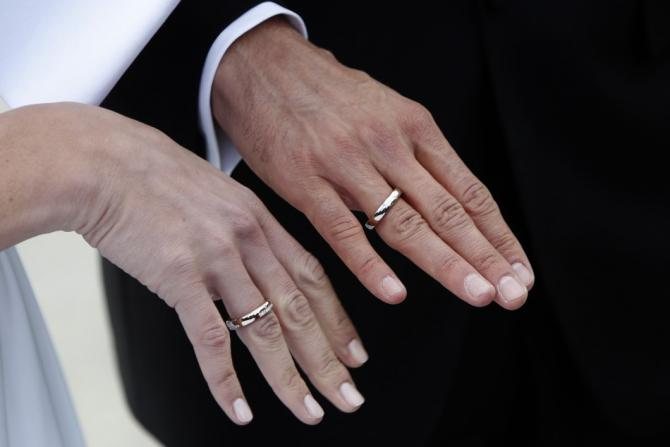 What Finger Male Wedding Ring