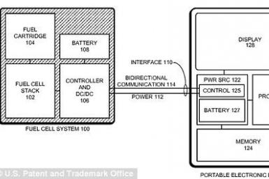 "Apple Bets on ""Hydrogen-fuel Battery"" to Power Future iPhone, iPad and Macbooks"