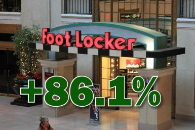 Foot Locker, Inc. (NYSE:FL)
