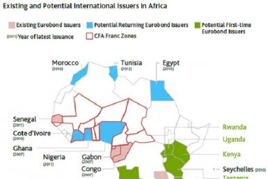 Existing And Potential International Issuers In Africa